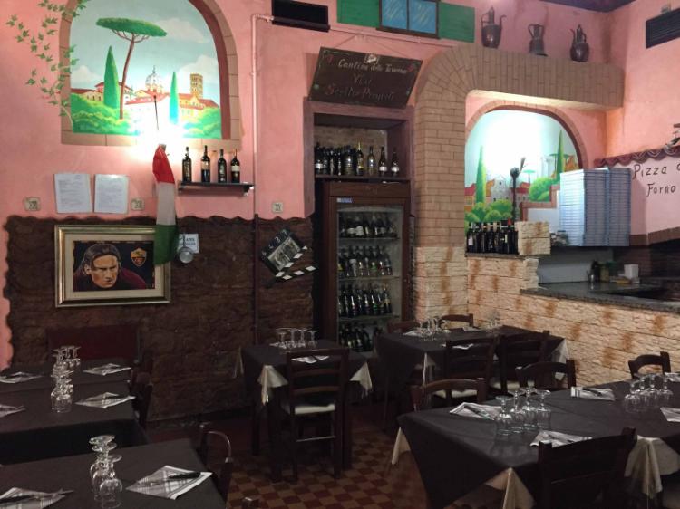Antica Taverna Al.Ba